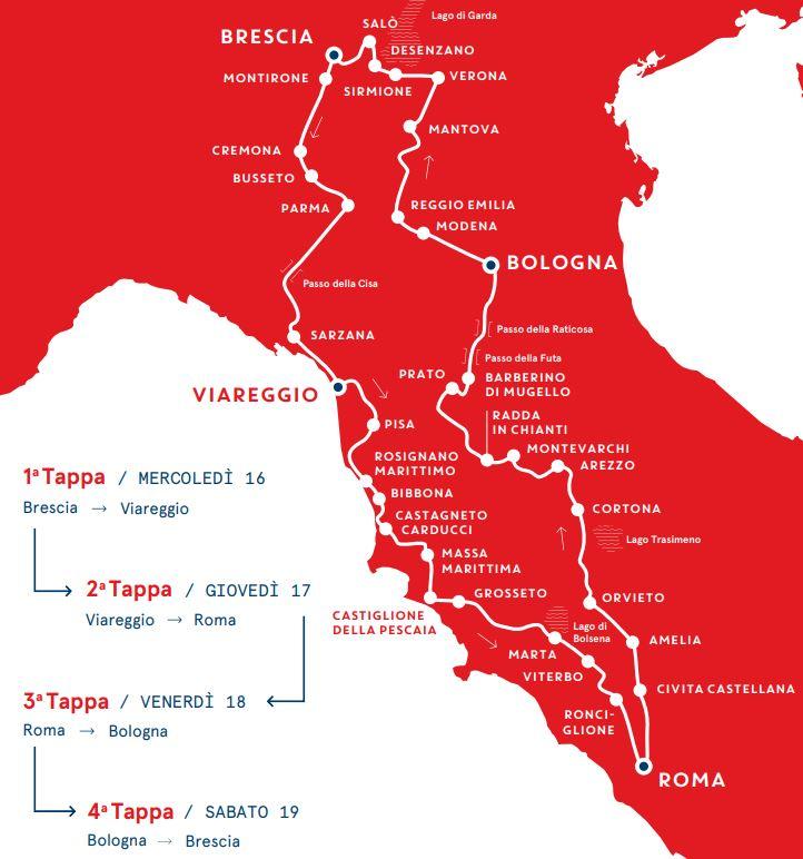 Millemiglia 2021: Roadmap