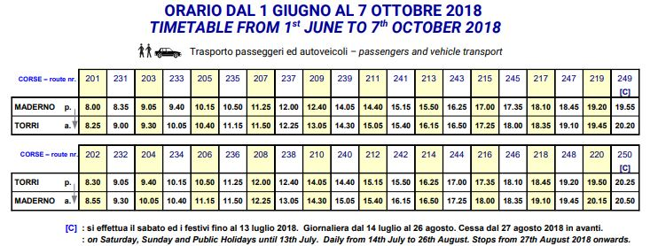 Orari traghetti da Maderno Estate 2018