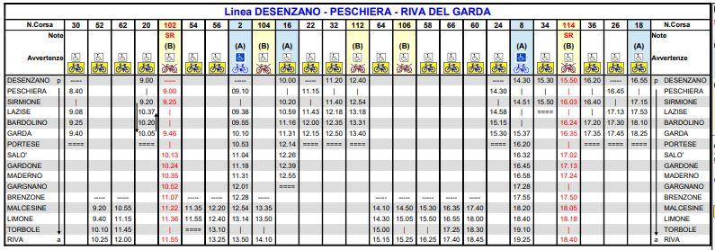 Orari traghetti da Desenzano del Garda Inverno 2019/2020