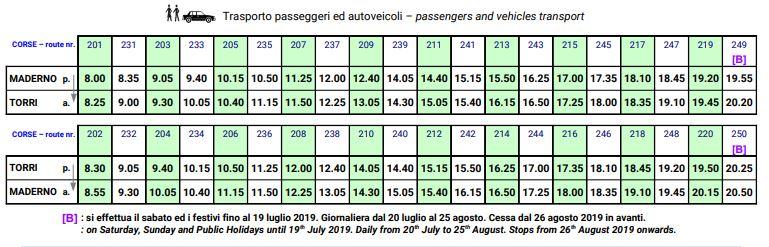 Orari traghetti da Maderno Estate 2019