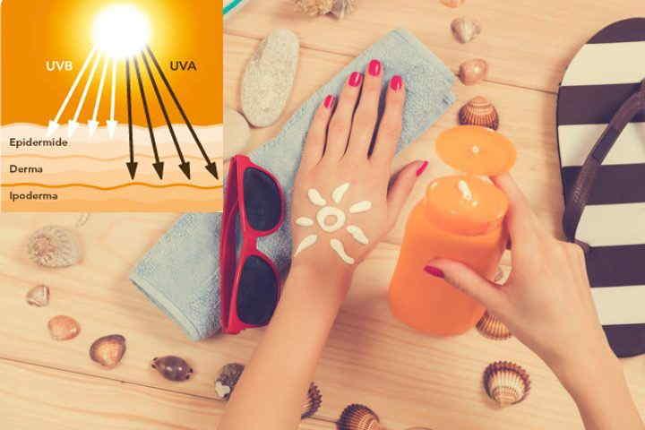 Crema solare e protezione